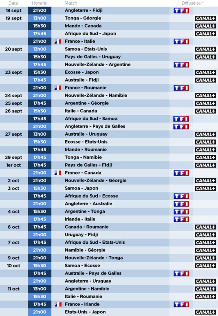 Coupe du monde 2015 calendrier et prog tv les luths - Diffusion tv coupe de france ...